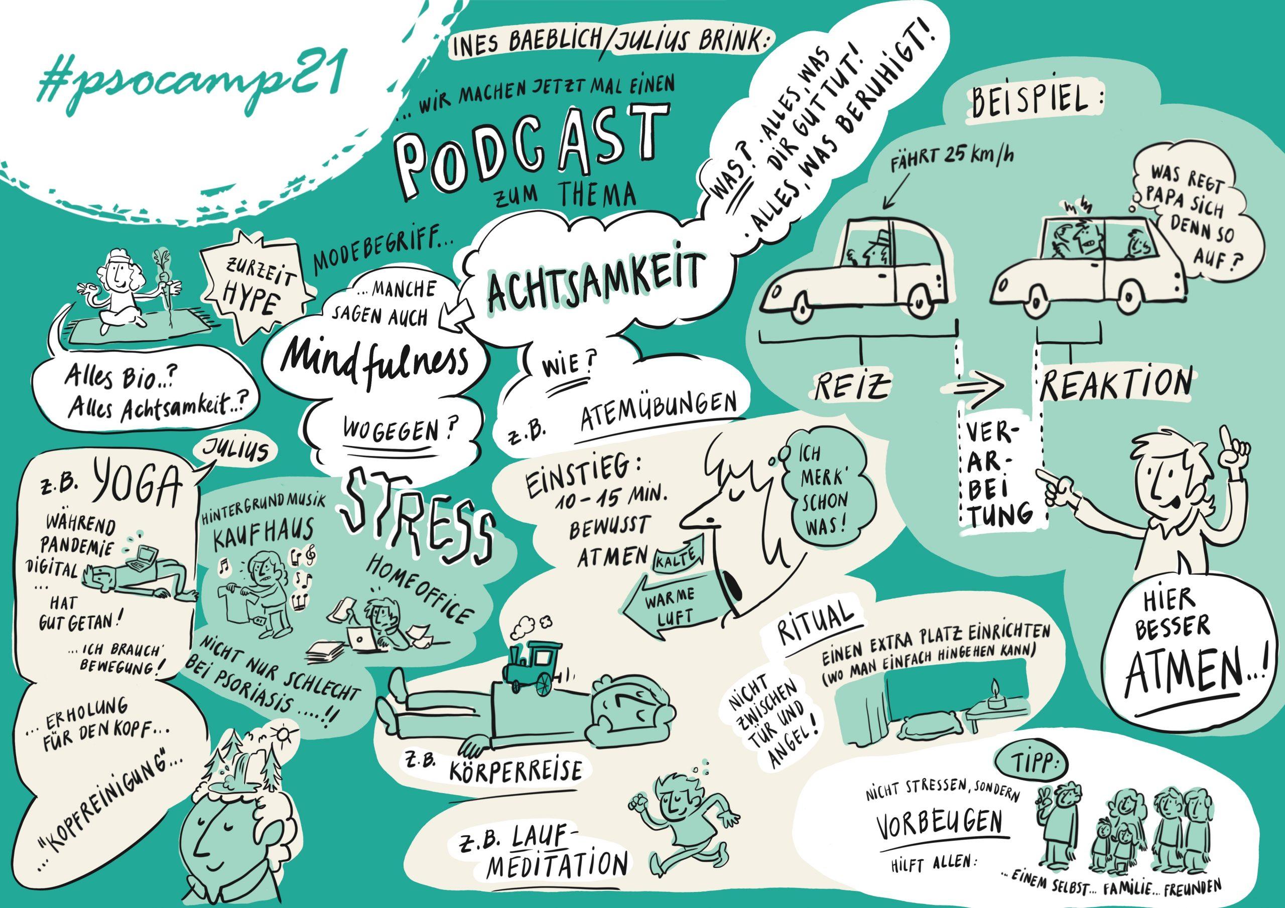 PsoCamp21-Atmen   Wolfgang Friesslich